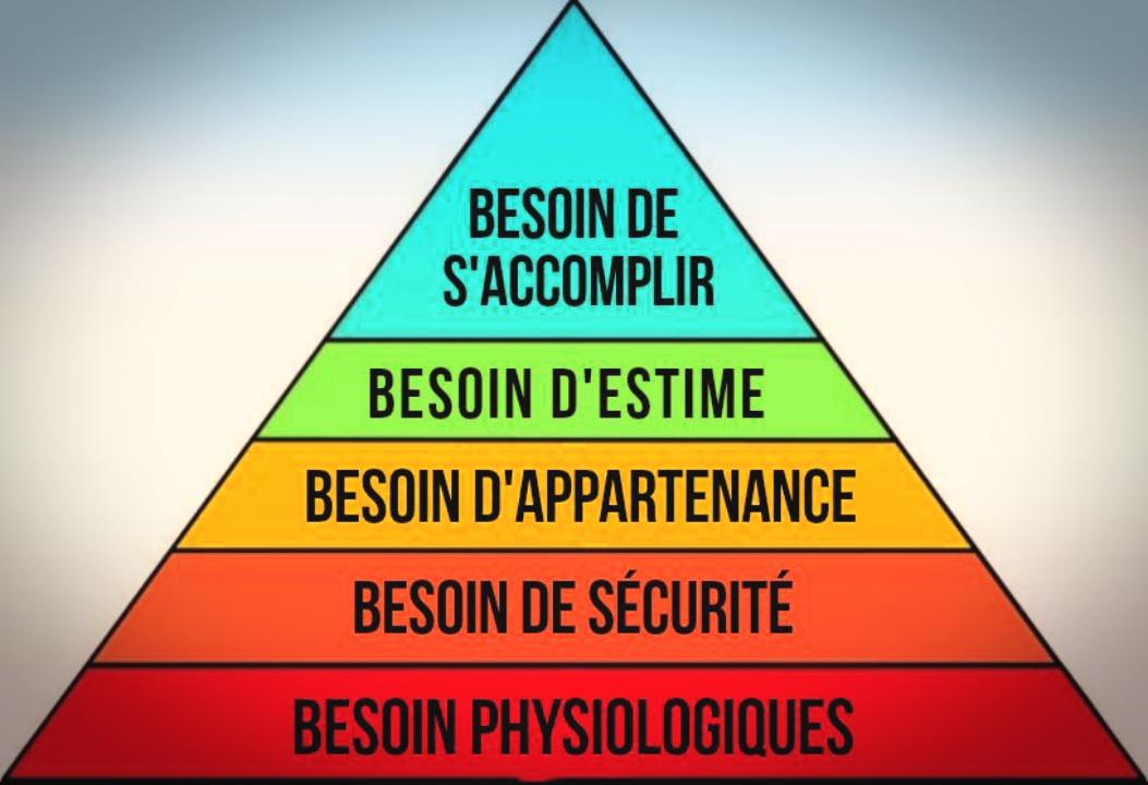 Pyramide de maslow bien etre