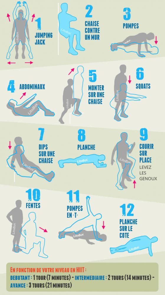 Entrainement facile pour perdre du poids