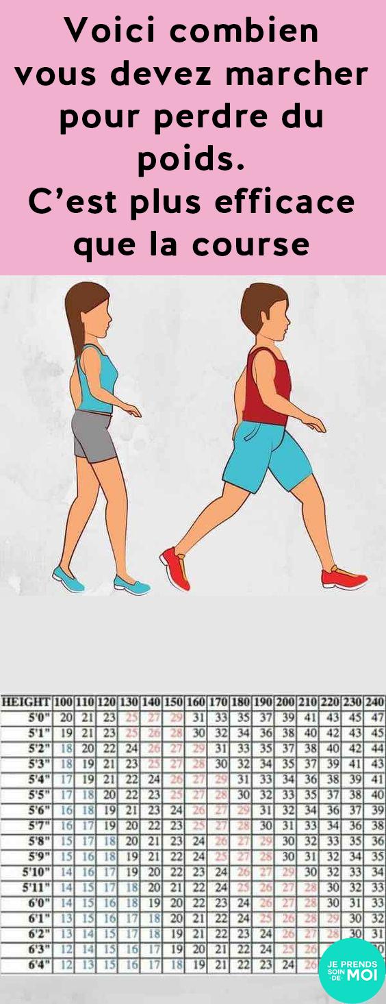 Exercice pour perdre du poids efficacement