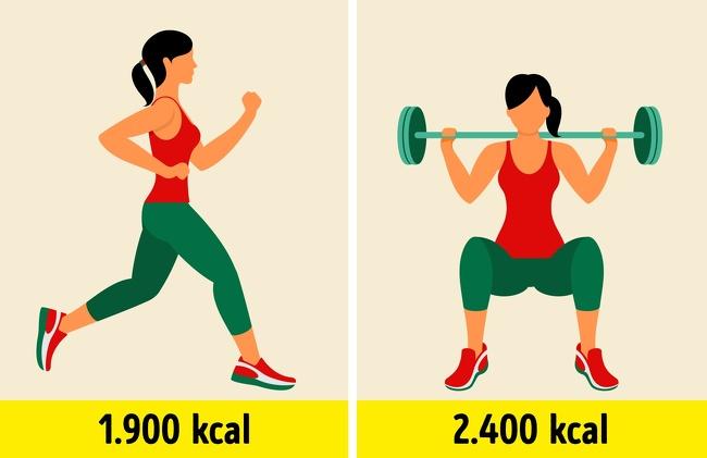 Calories par jour perdre du poids