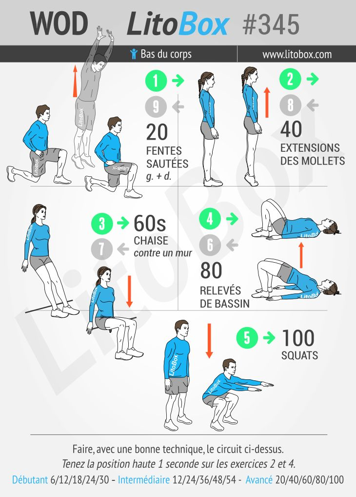 Exercice pour perdre du poids des cuisses