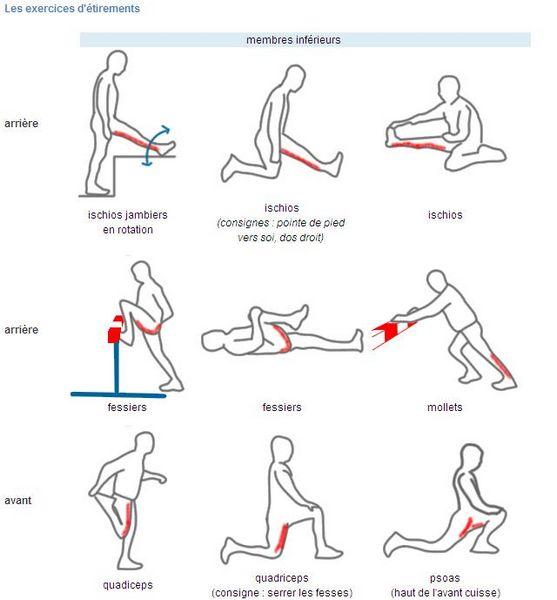 Les exercices pour perdre du poids rapidement