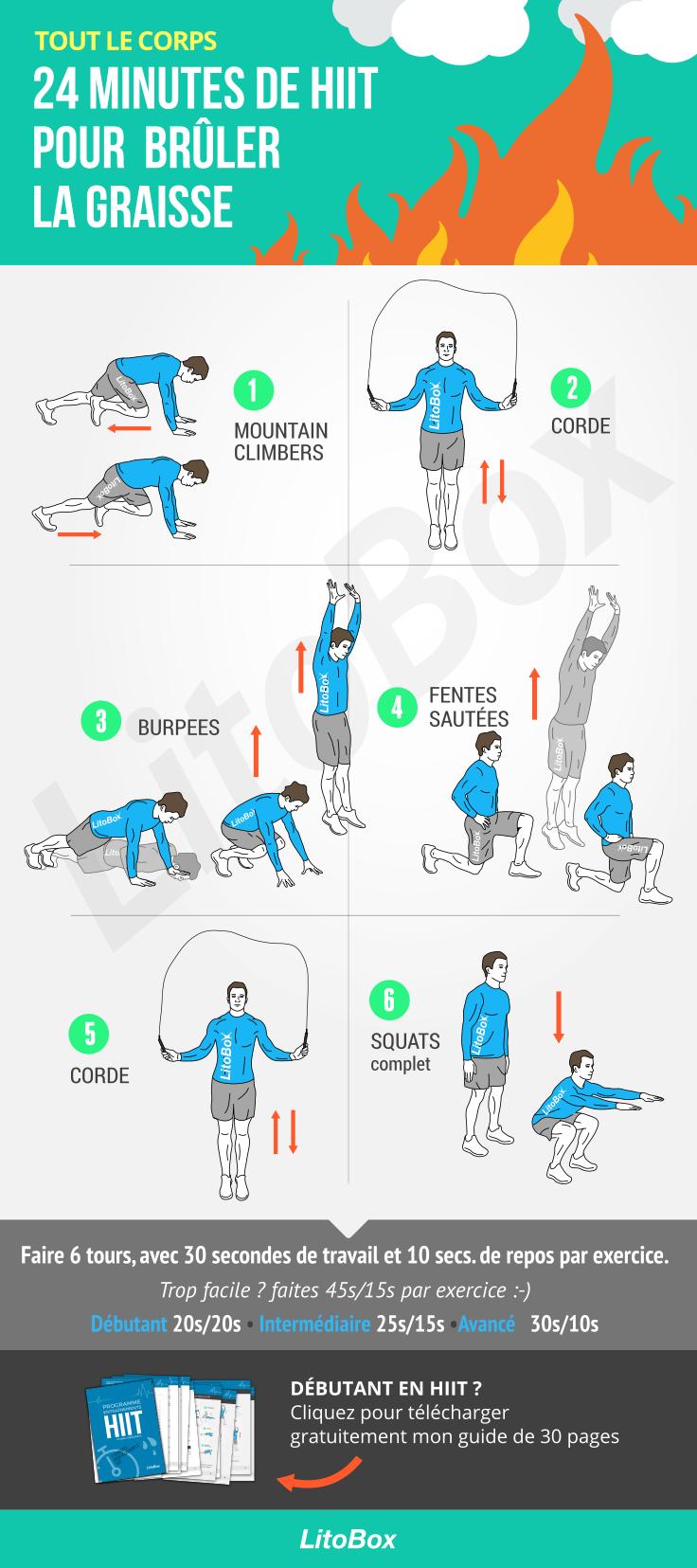 Exercice pour perdre du poids pdf