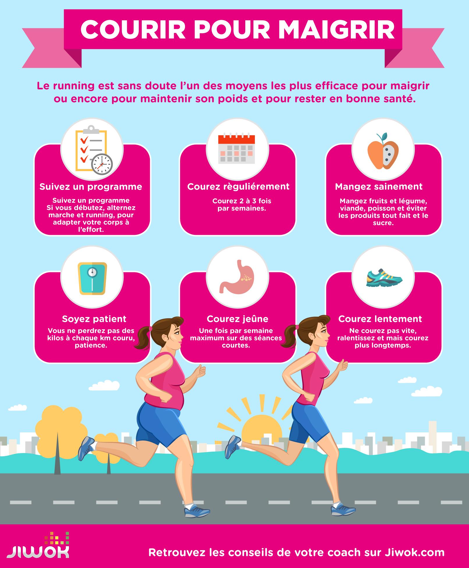 Regime pour perdre du poids sans sport