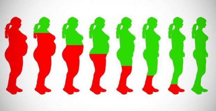 Perdre du poids en urgence