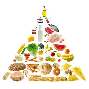 Régime pour perdre du poids sainement