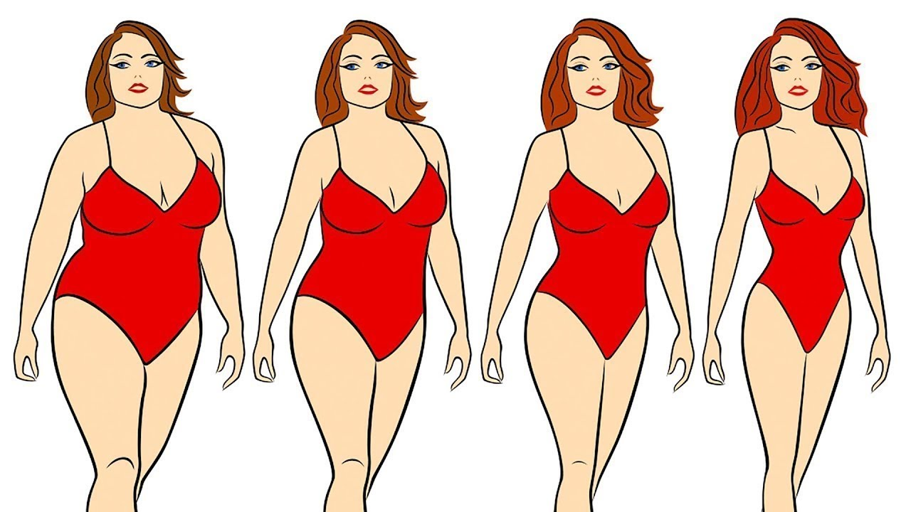 Comment perdre du poids rapidement facilement et durablement