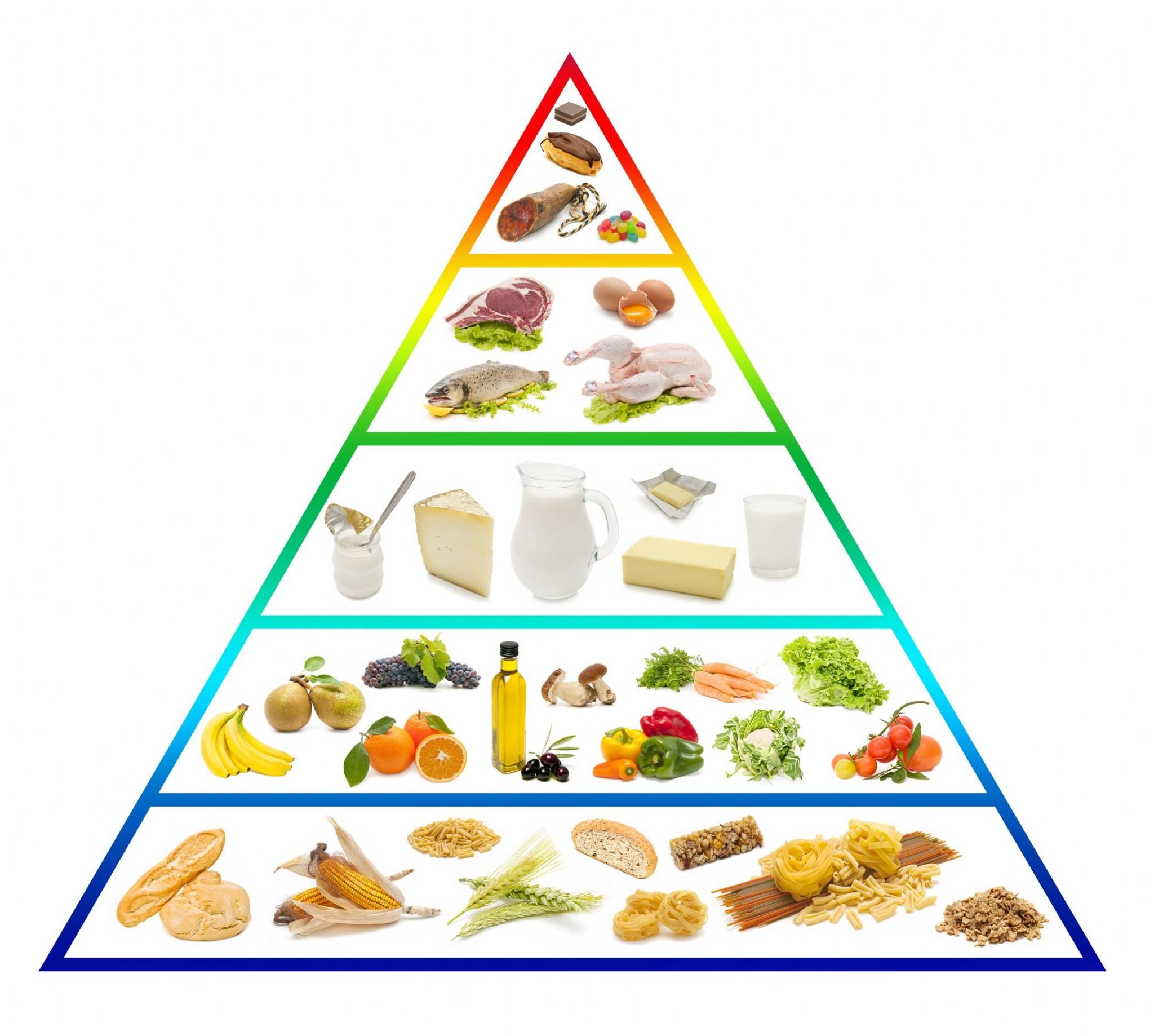 Perdre du poids juste avec l'alimentation